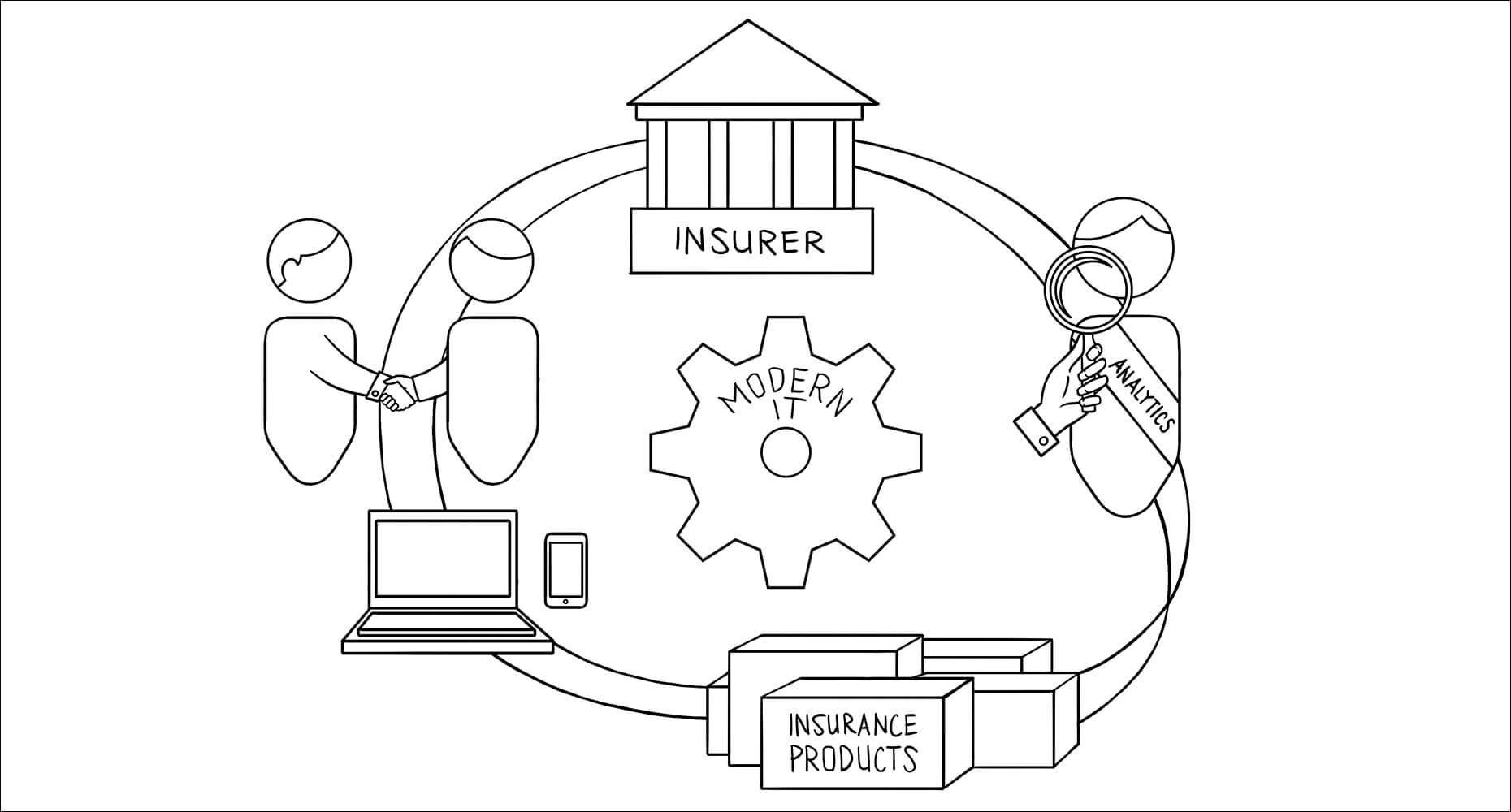 Digitalisierung in der Versicherungsbranche - Lösungen von msg life / Digitalisation of the insurance industry - solutions from msg life