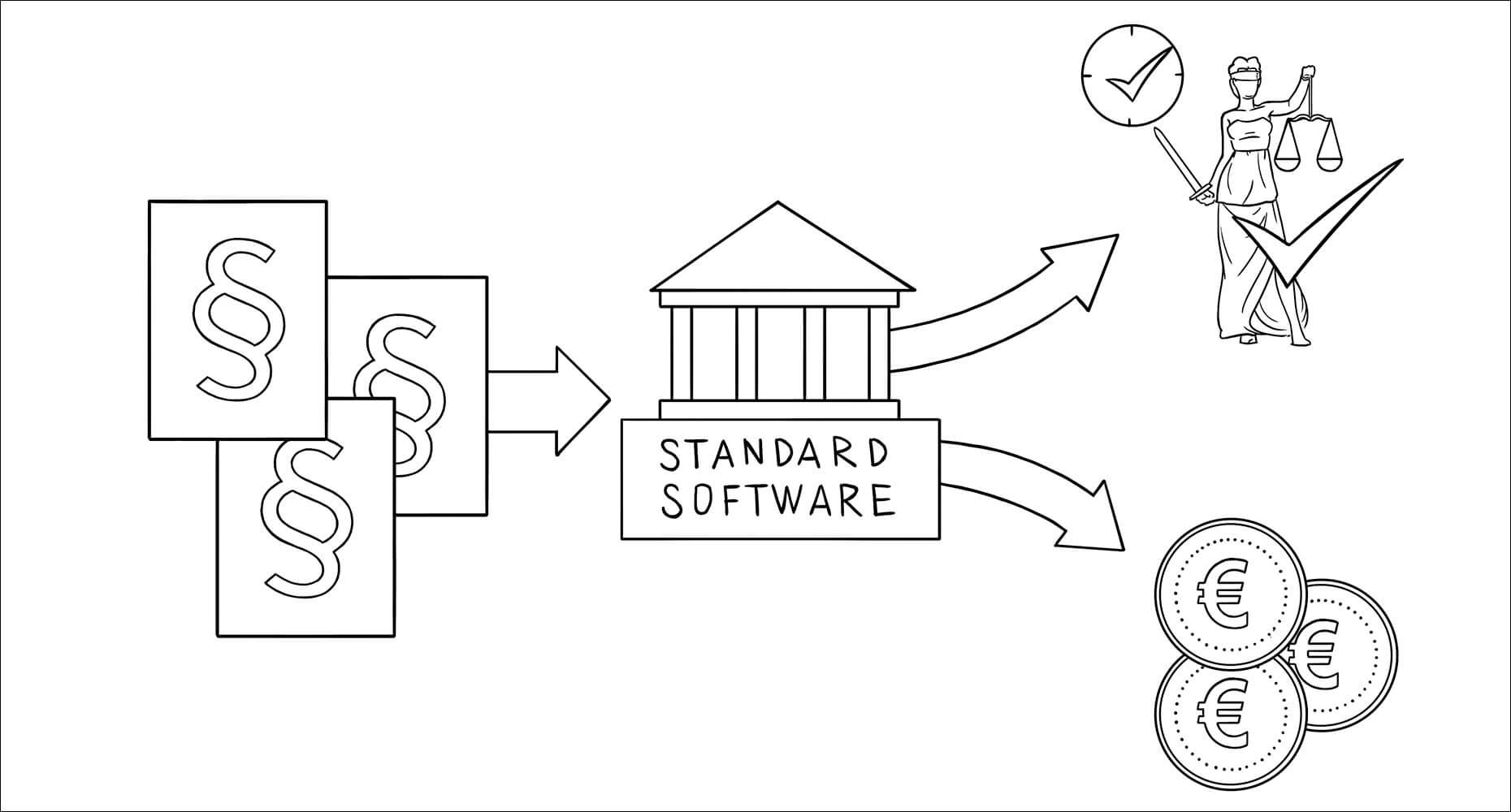 Regulatorik: Ein Herausforderung für Versicherer / Regulatory Compliance: A challenge for insurers